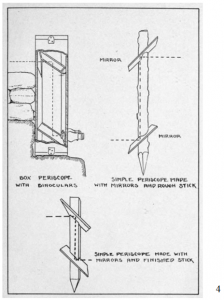 trench periscope schematic drawing